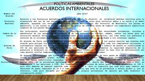 Michel Samano del Real: Modulo 15 Semana 3 Actividad