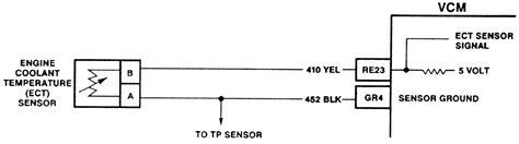 repair guides electronic engine controls engine coolant temperature ect sensor