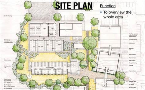 Town Planner Presentation