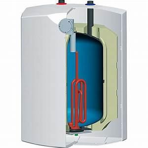 Durchlauferhitzer Für Mehrere Entnahmestellen : ws druckfester warmwasserspeicher evenes gt 5 10 15 liter ~ Sanjose-hotels-ca.com Haus und Dekorationen