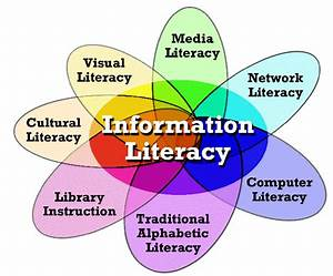 Literacy Chart Of India India Drafts Agenda To Spread It Literacy