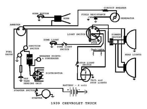 automotive electrical circuit diagram wiring diagram and Electrical Wiring Diagrams for Cars