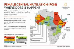 kmhouseindia: Female Genital Mutilation