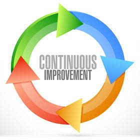 Doing It Better Continual Service Improvement  Crow Canyon