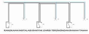 Instalasi Penerangan Listrik Terowongan Bawah Tanah