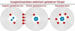 Elementarladung Berechnen : elektrotechnik elektrische ladung formeln berechnungen zur elektrizit tsmenge ~ Themetempest.com Abrechnung
