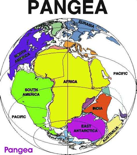 Pangea - EcuRed