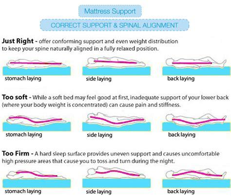 best mattress for back problems best mattress for back relief