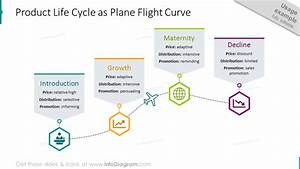 19 Creative Timelines As Plane Flight Diagram Infographics