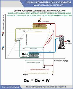 Diagram Kompresor Ac