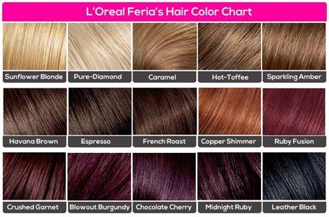 loreal ferias hair color chart hair pinterest