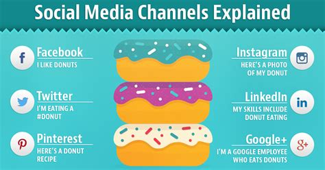 thepixel social media channels explained