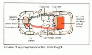 toyota yaris alternator replacement toyota hybrid battery switch location get free image