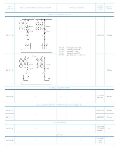 Панели серии що99 производим поставляем монтируем.Звоните в Казани — объявление №305660 на ТУЗлист