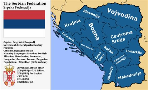 Greater Serbia - Velika Srbija : imaginarymaps