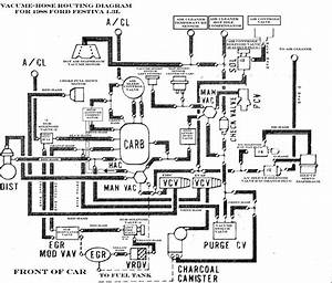 92 Jeep Wrangler Fuel System Diagram