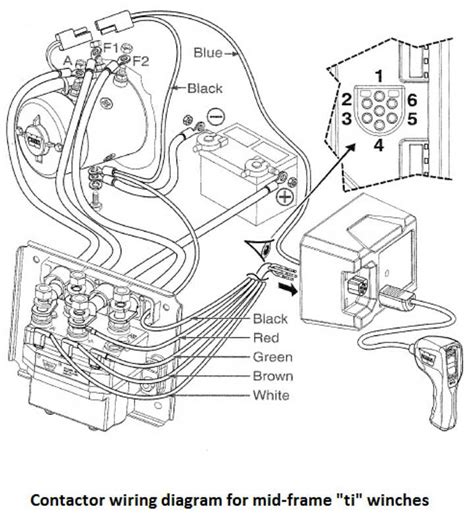 Diagrams Wiring Harbor Freight Winch Diagram