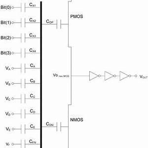 Circuit Diagram Gates : pdf reconfigurable arithmetic logic unit designed with ~ A.2002-acura-tl-radio.info Haus und Dekorationen