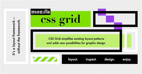 css grid template css grid and grid inspector in firefox mozilla