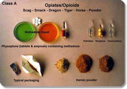 heroin addiction alltreatmentcom