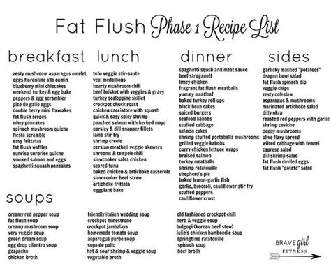 Looking For An Easy Reference To Your Fat Flush Recipes? Here's A Phase 1 Recipe List! Www International Packing List Template Interview Clothes For Men Thank You Letter Format Inventory System In Access Dos And Dont Questions Librarians Internal Memo Sample Investment Manager Job Description