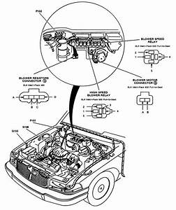 2004 Buick Century Fuse Box Location
