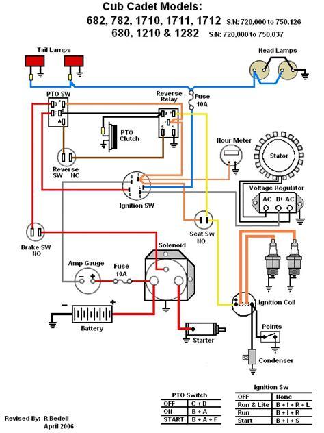 repower kt   wiring  needed cub cadet