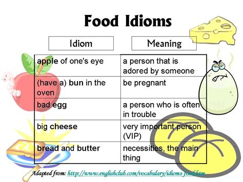 cuisines meaning my blackboard food idioms