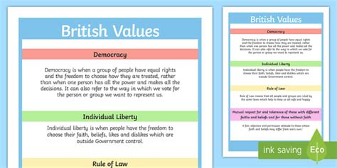 british values display poster teacher
