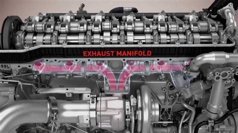 euro  engine technology  animation gb renault