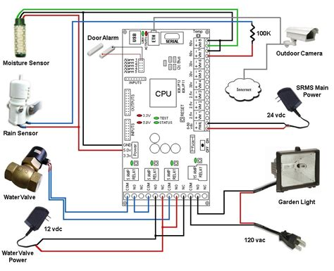 Yard Light Sensor Wiring Diagram by Garden Monitoring Project
