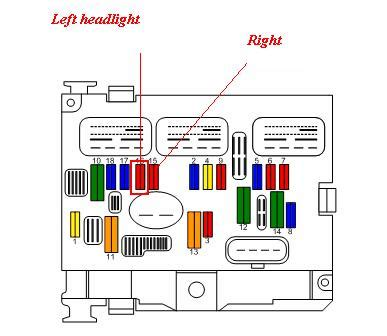 Citroen C3 Fuse Box Layout by The Beam On The Drivers Side Headlight Of My C2 Is