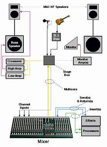 Powered Subwoofer Schematic Diagram
