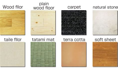 Types Of Flooring by Carpet Fabric Types Carpet Vidalondon