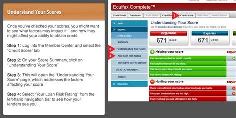 equifax credit bureau equifax complete your complete credit and solution