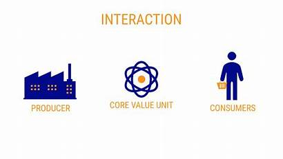 Value Creation Icon Platform Power Enable Button