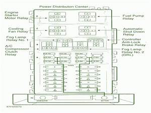 1998 Jeep Fuse Diagram  1998  Wiring Diagrams Instruction