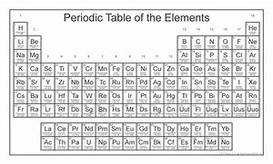 Hd wallpapers printable periodic table of elements with names and hd wallpapers printable periodic table of elements with names and charges urtaz Gallery