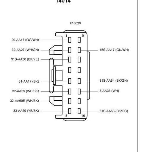ford focus central locking module wiring diagram 1 scor ford focus ford diagram