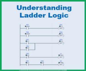 Ladder Logic Action Automationdirect