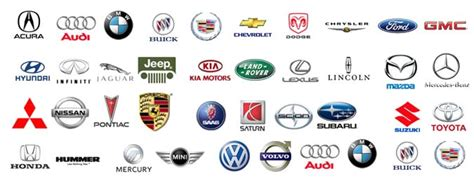 a brief history of the cars all car brands sector definition