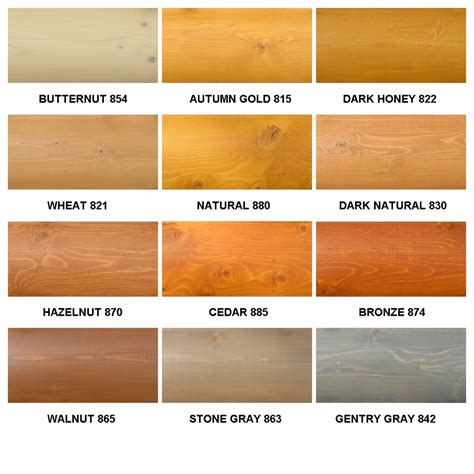 Sikkens Semi Transparent Deck Stain