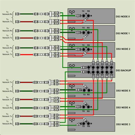 Ds3 Wiring Diagram by N 1 Ds3 Overview