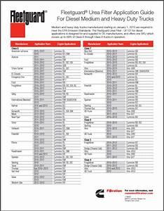 Fleetguard U00ae Urea Filter Application Guide For Diesel