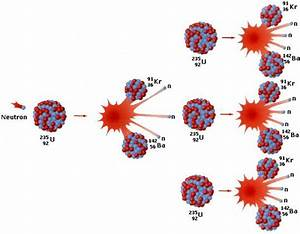 May 27 Class  Fission And Fusion