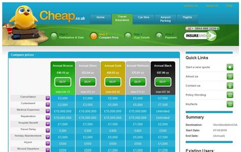 Annual Travel Insurance By Cheap.co.uk