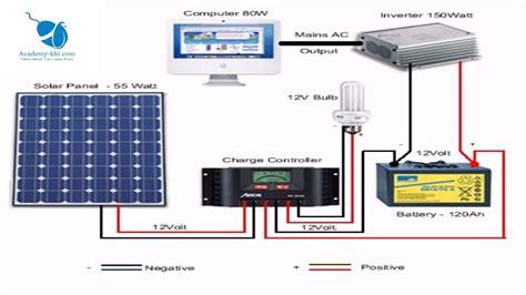 Solar System Installation How Install Panel