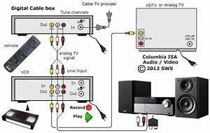 Vcr Setup Diagrams