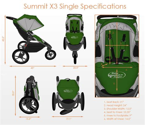 baby jogger city mini gt car seat adapter baby jogger summit x3 single strollers free