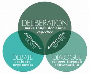 Civic Deliberation  U2013 Baylor Public Deliberation Initiative